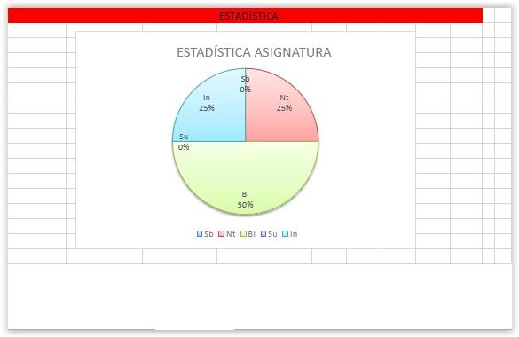 Evaluación IV