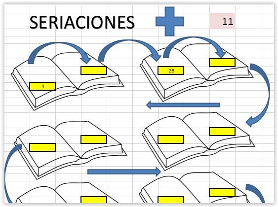 Seriaciones III